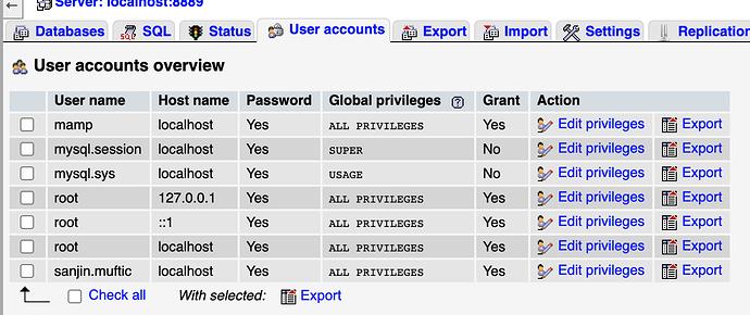 userprivileges